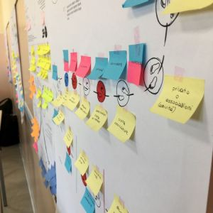 LABORATORIO DI DESIGN THINKING: metodologia didattica innovativa